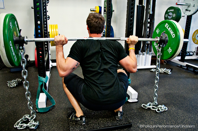 The Top 5 Things You Should Be Using at Your Gym ...