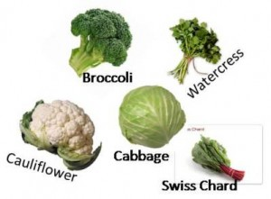 cruciferous veggies 300x221 Top 5 Lessons from Bob Rakowskis CCN seminar