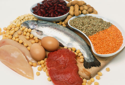 http://www.functionalfitmag.com/blog/wp-content/uploads/2012/07/High-Protein-Foods.jpg